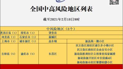 徐州市疾控中心:风险等级调整+疫情防控提示