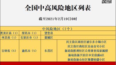 中风险地区又少一个!徐州疾控发布最新疫情防控提示
